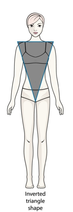 Female Inverted Triangle